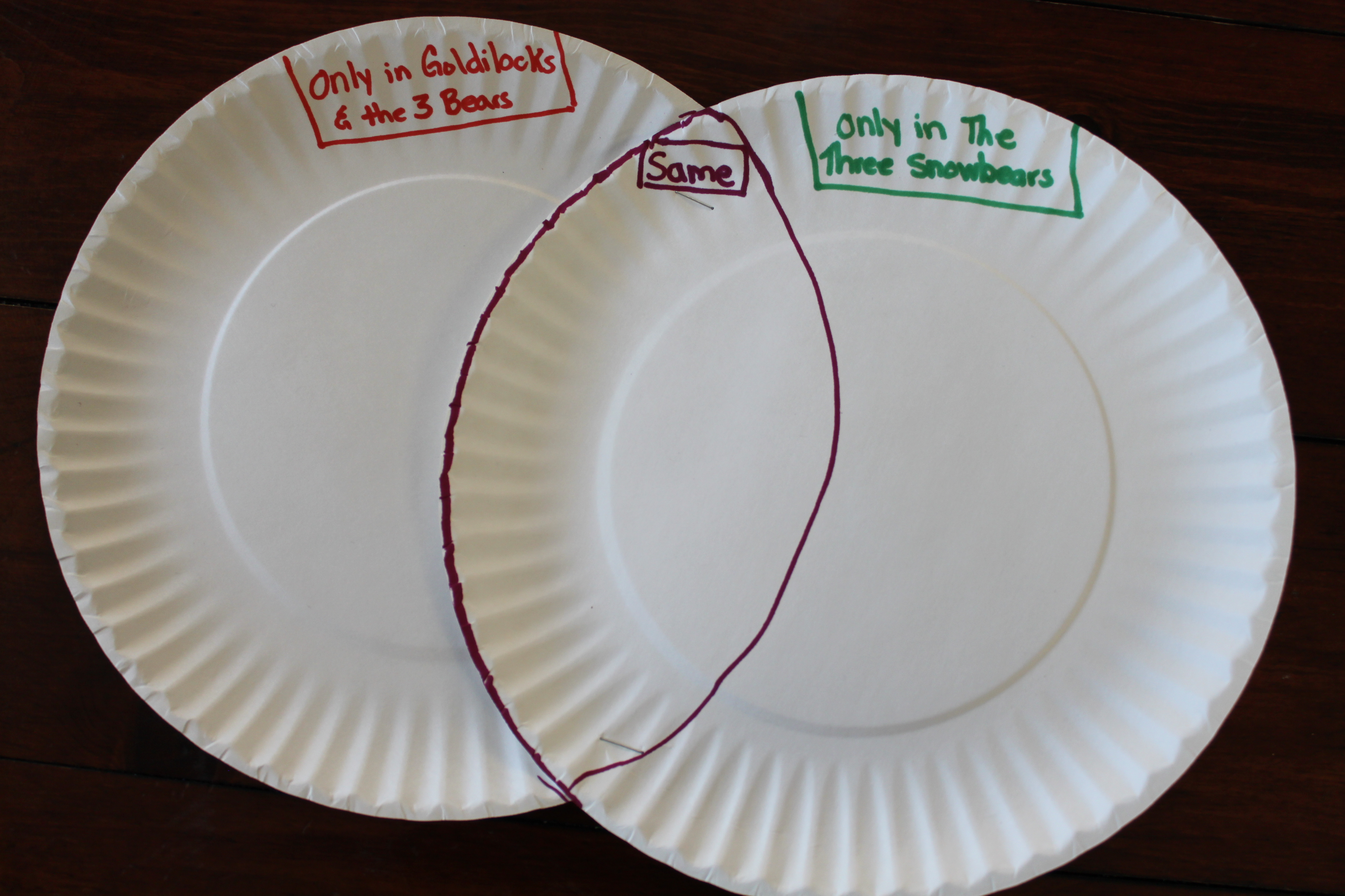 Paper Plate Venn Diagram For Compare And Contrast, Paper, Free Image ...