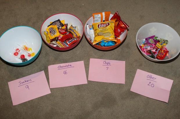 Candy Math